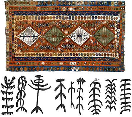 Kilim, Hyperanthropic Figures From The Paleolithic Period